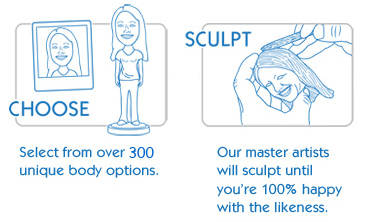 Select from over 300 unique body options.  Our master artists will sculpt until you're 100% happy with the likeness.
